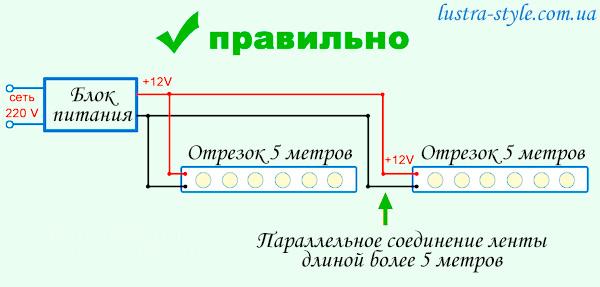 светодиодная лента подключение