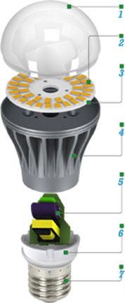 LED лампочки Maxus в разрезе. Как устроена | Интернет магазин Люстра-Стиль